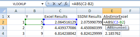 how to use absolute value in excel 2007